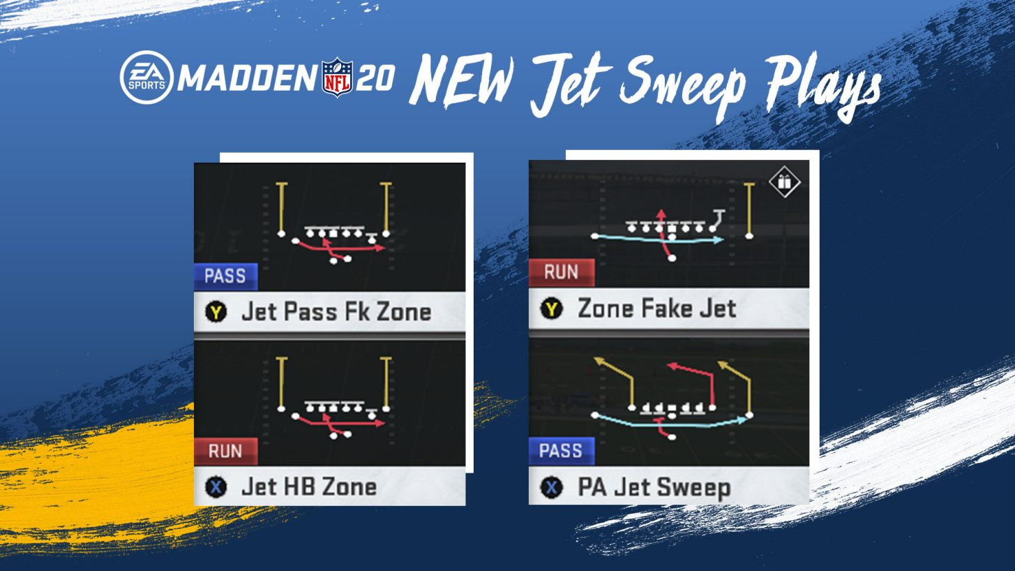 Madden 20 Jet Sweep Plays