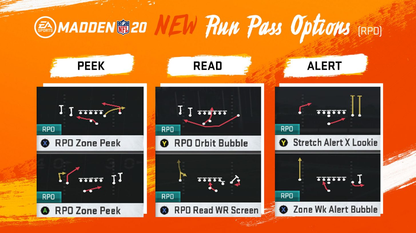 Madden 20 Run Pass Options (RPOs)