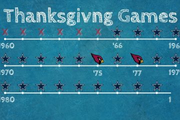 Cowboys History: Here's why Dallas hosts a game every Thanksgiving